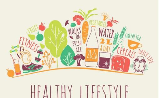 """Lifestyle Letters: """"Número de Hábitos de Estilo de Vida, Saúde e Mortalidade"""""""