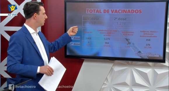 Mais de 6 mil cachoeirenses já receberam a 1ª dose da vacina contra a COVID-19